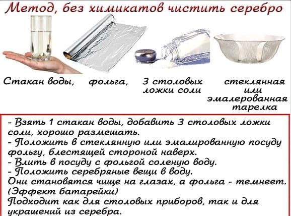 метод очищения серебряных изделий