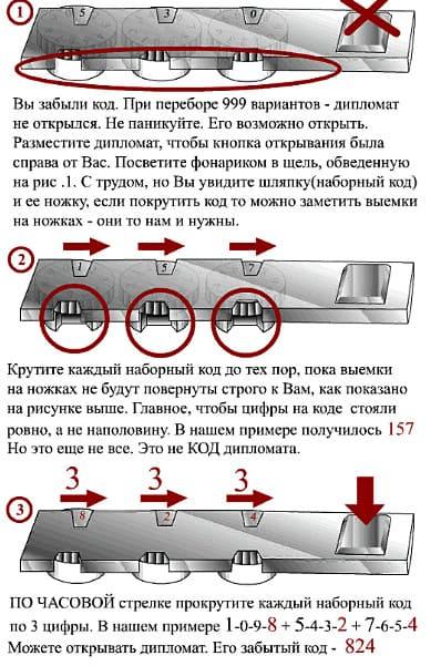 вариант вскрытия чемодана с 3-значным кодом, если забыли номер