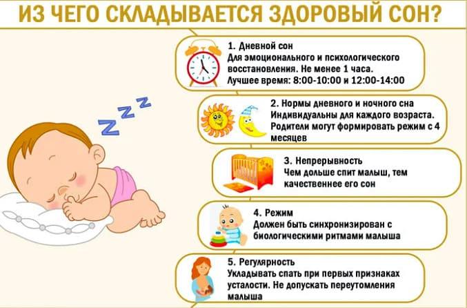 сон ребенка в 6 месяцев